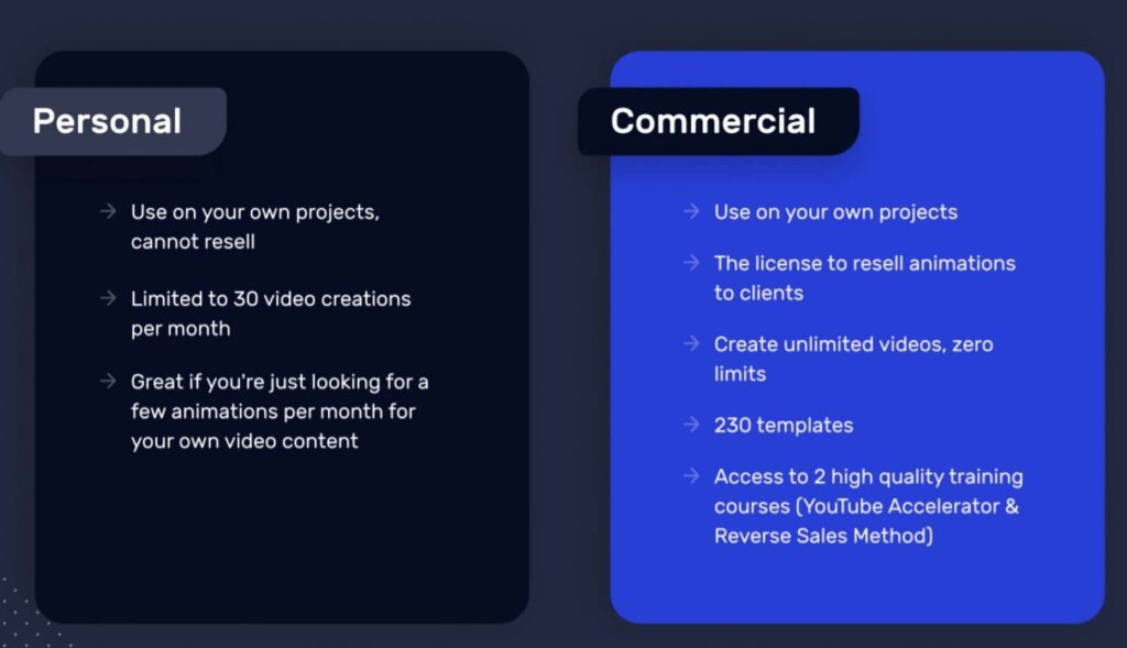 Viddyoze Review, Discounts, Coupons, its uses and all upgrades, World's strongest video editor which Create Animation in a minute