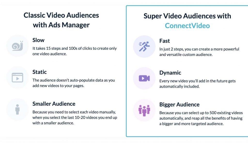 comparison of connectvideo