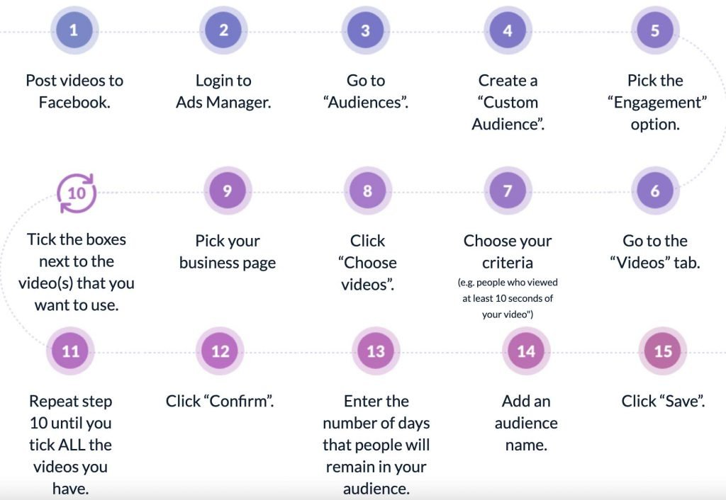facebook video audience videoconnect